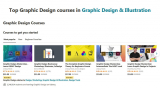 15+ Best Udemy Graphic Design Courses with Certificate of Completion!